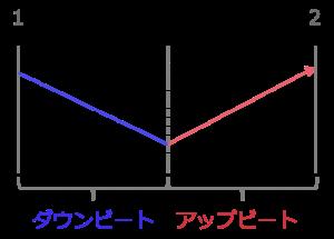 %e3%82%a2%e3%83%83%e3%83%97%e3%83%93%e3%83%bc%e3%83%88%e3%81%ae%e6%84%9f%e8%a6%9a
