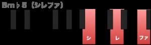 ダイアトニックコードBm♭5